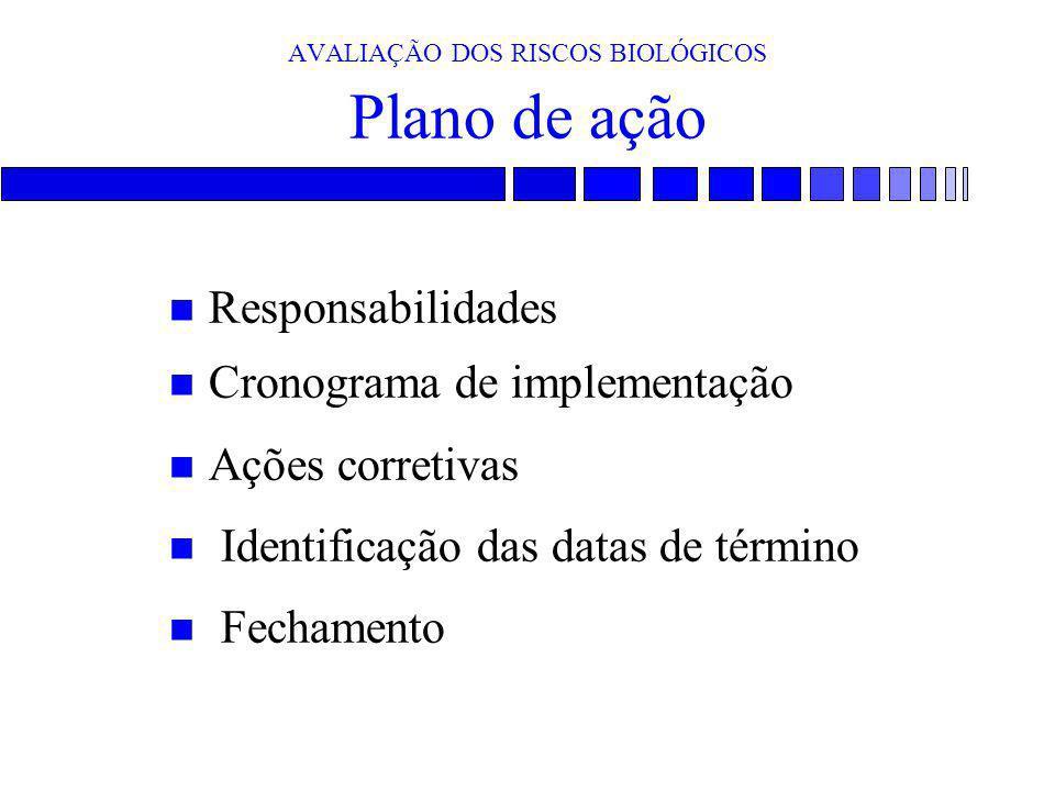 AVALIAÇÃO DOS RISCOS BIOLÓGICOS Plano de ação n Responsabilidades n Cronograma de implementação n Ações corretivas n Identificação das datas de términ