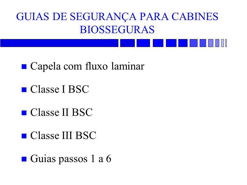 GUIAS DE SEGURANÇA PARA CABINES BIOSSEGURAS n Capela com fluxo laminar n Classe I BSC n Classe II BSC n Classe III BSC n Guias passos 1 a 6