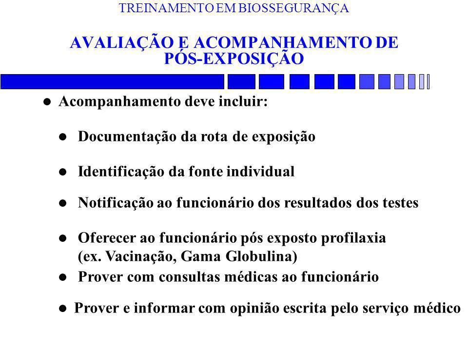 TREINAMENTO EM BIOSSEGURANÇA AVALIAÇÃO E ACOMPANHAMENTO DE PÓS-EXPOSIÇÃO Acompanhamento deve incluir: Identificação da fonte individual Notificação ao