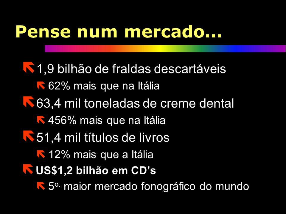 O Mercado Brasileiro é de: ë 1,3 milhão de lavadoras ë82% mais que no Canadá - 4o. Maior mercado do mundo ë 95,1 milhões de litros de xampu ë352% mais