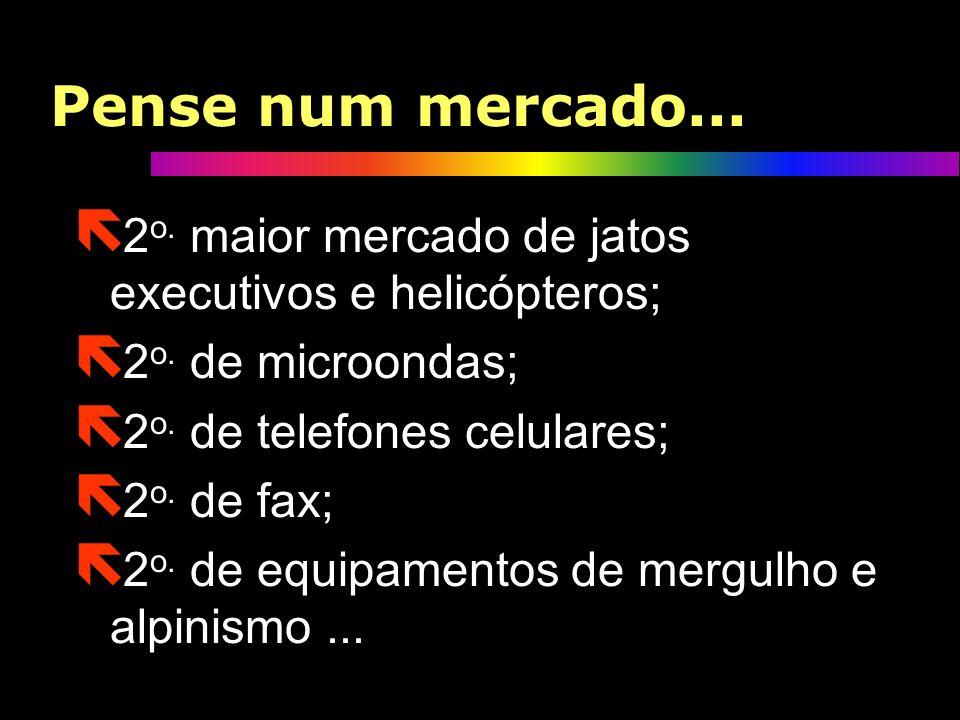 Pense num mercado... Residências no interior de São Paulo: ë 97% tem geladeira; ë 94% tem TV em cores; ë 91,3% tem Máquina de Lavar; ë 78,3% tem Video