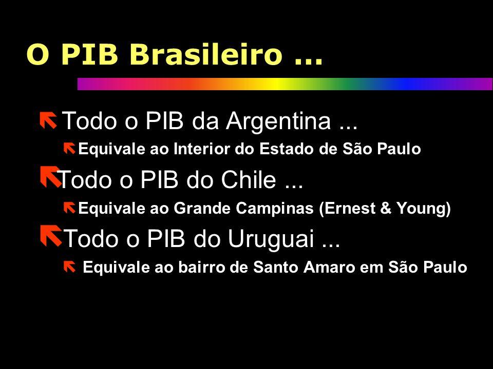 O Brasil não vai quebrar... Se o Brasil quebrar... ë O México quebra 30 minutos depois ë A Argentina quebra 15 minutos depois ë O Chile quebra 5 minut