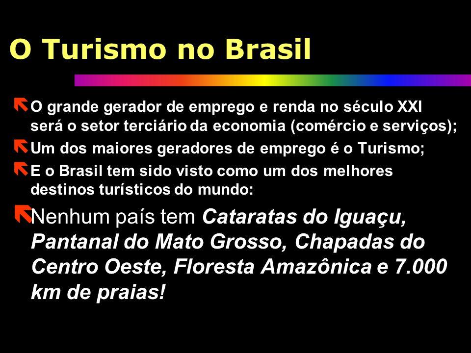 O PIB Brasileiro... ë Todo o PIB da Argentina... ëEquivale ao Interior do Estado de São Paulo ë Todo o PIB do Chile... ëEquivale ao Grande Campinas (E