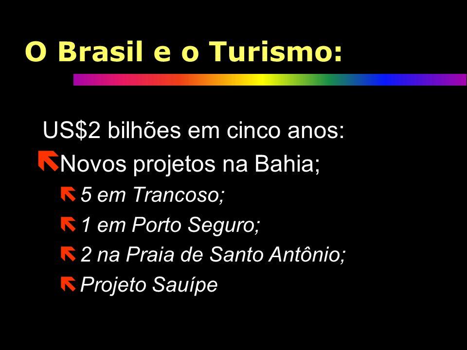 O Brasil e o Turismo: Dezenas de projetos para a construção de novos resorts estão saindo do papel, no embalo da retomada do turismo interno e na pers