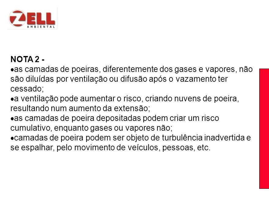 NOTA 2 - as camadas de poeiras, diferentemente dos gases e vapores, não são diluídas por ventilação ou difusão após o vazamento ter cessado; a ventila