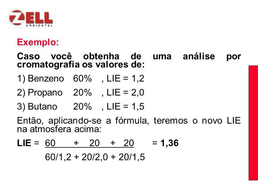 Exemplo: Caso você obtenha de uma análise por cromatografia os valores de: 1) Benzeno60%, LIE = 1,2 2) Propano20%, LIE = 2,0 3) Butano20%, LIE = 1,5 E