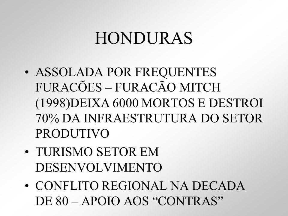 HONDURAS ASSOLADA POR FREQUENTES FURACÕES – FURACÃO MITCH (1998)DEIXA 6000 MORTOS E DESTROI 70% DA INFRAESTRUTURA DO SETOR PRODUTIVO TURISMO SETOR EM