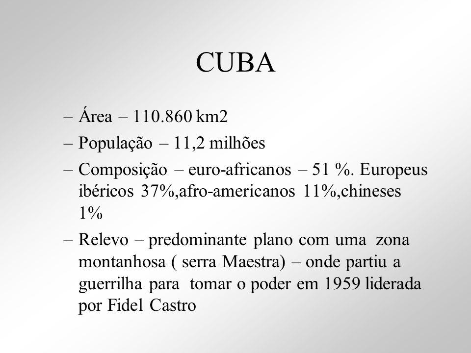 CUBA –Área – 110.860 km2 –População – 11,2 milhões –Composição – euro-africanos – 51 %. Europeus ibéricos 37%,afro-americanos 11%,chineses 1% –Relevo
