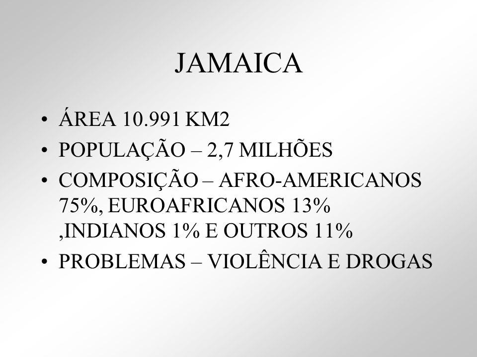 JAMAICA ÁREA 10.991 KM2 POPULAÇÃO – 2,7 MILHÕES COMPOSIÇÃO – AFRO-AMERICANOS 75%, EUROAFRICANOS 13%,INDIANOS 1% E OUTROS 11% PROBLEMAS – VIOLÊNCIA E D