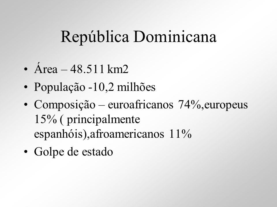 Área – 48.511 km2 População -10,2 milhões Composição – euroafricanos 74%,europeus 15% ( principalmente espanhóis),afroamericanos 11% Golpe de estado