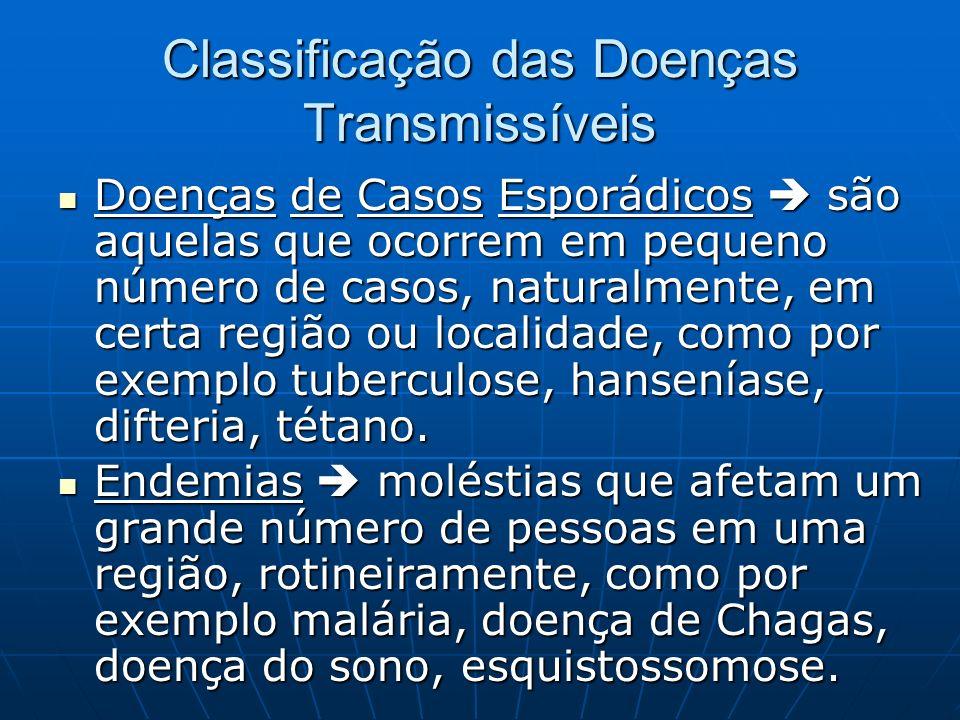 Amarelão Agente: Ancylostoma duodenale e Necator americanus (nematóides).