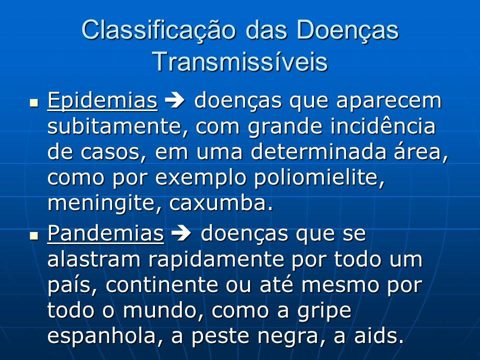 Classificação das Doenças Transmissíveis Epidemias doenças que aparecem subitamente, com grande incidência de casos, em uma determinada área, como por