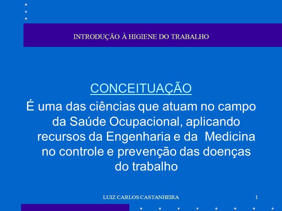 LUIZ CARLOS CASTANHEIRA1 INTRODUÇÃO À HIGIENE DO TRABALHO CONCEITUAÇÃO É uma das ciências que atuam no campo da Saúde Ocupacional, aplicando recursos