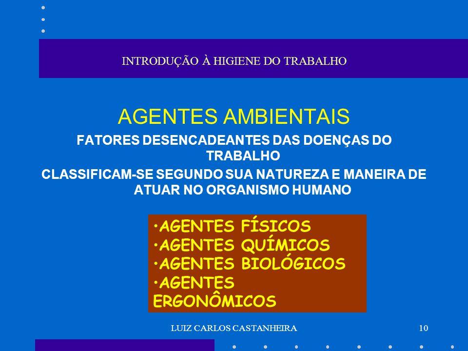 LUIZ CARLOS CASTANHEIRA10 INTRODUÇÃO À HIGIENE DO TRABALHO AGENTES AMBIENTAIS FATORES DESENCADEANTES DAS DOENÇAS DO TRABALHO CLASSIFICAM-SE SEGUNDO SU