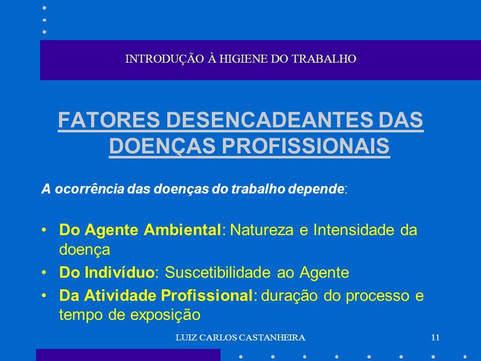 LUIZ CARLOS CASTANHEIRA11 INTRODUÇÃO À HIGIENE DO TRABALHO FATORES DESENCADEANTES DAS DOENÇAS PROFISSIONAIS A ocorrência das doenças do trabalho depen