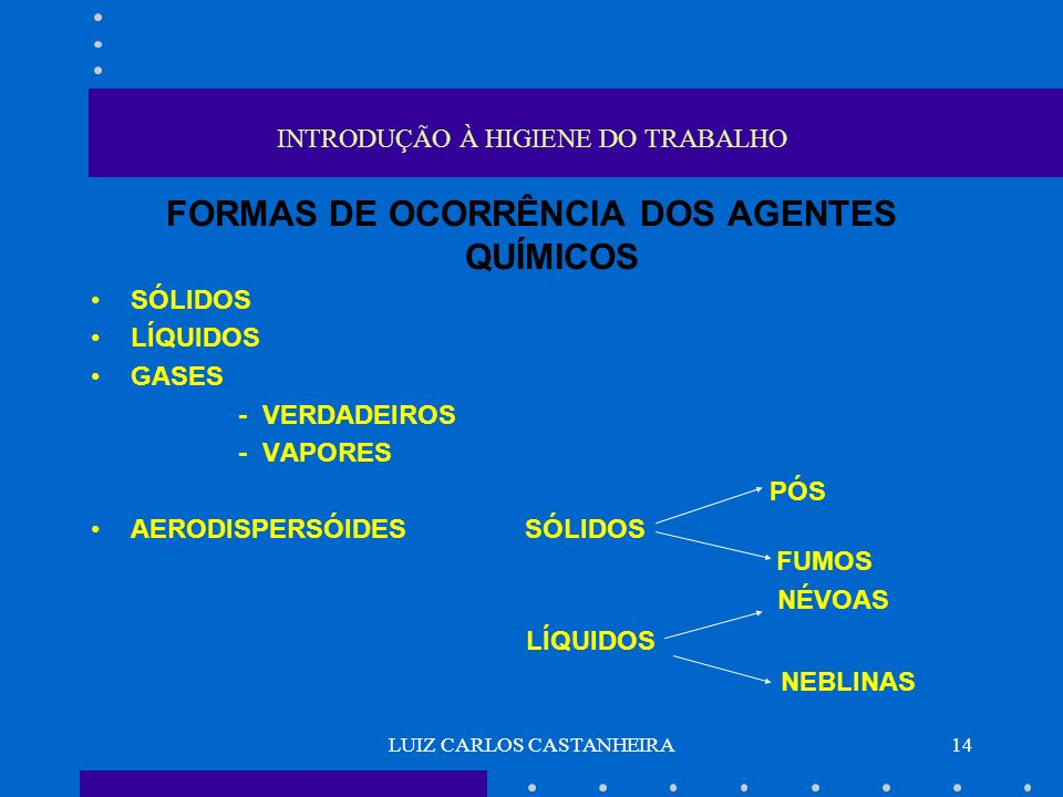LUIZ CARLOS CASTANHEIRA14 INTRODUÇÃO À HIGIENE DO TRABALHO FORMAS DE OCORRÊNCIA DOS AGENTES QUÍMICOS SÓLIDOS LÍQUIDOS GASES - VERDADEIROS - VAPORES PÓ
