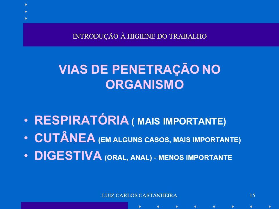 LUIZ CARLOS CASTANHEIRA15 INTRODUÇÃO À HIGIENE DO TRABALHO VIAS DE PENETRAÇÃO NO ORGANISMO RESPIRATÓRIA ( MAIS IMPORTANTE) CUTÂNEA (EM ALGUNS CASOS, M