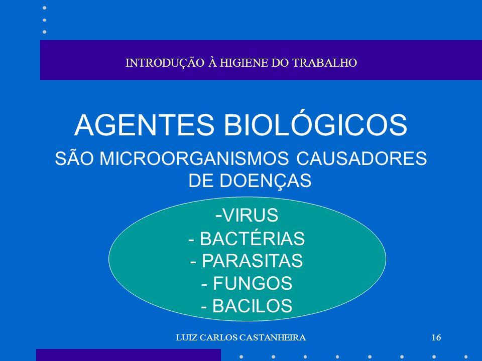 LUIZ CARLOS CASTANHEIRA16 INTRODUÇÃO À HIGIENE DO TRABALHO AGENTES BIOLÓGICOS SÃO MICROORGANISMOS CAUSADORES DE DOENÇAS - VIRUS - BACTÉRIAS - PARASITA