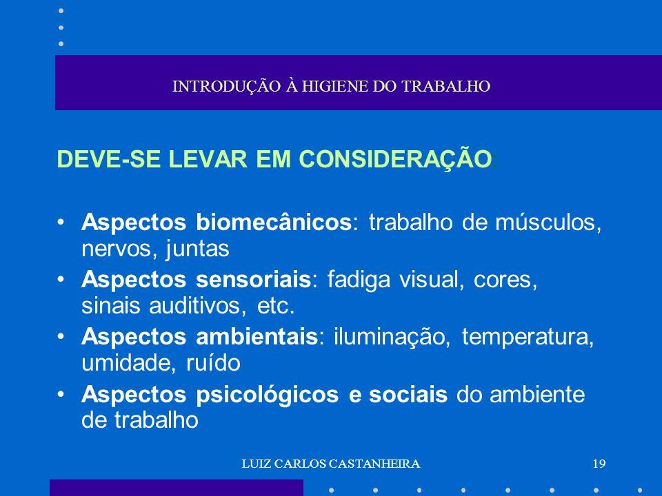 LUIZ CARLOS CASTANHEIRA19 INTRODUÇÃO À HIGIENE DO TRABALHO DEVE-SE LEVAR EM CONSIDERAÇÃO: Aspectos biomecânicos: trabalho de músculos, nervos, juntas