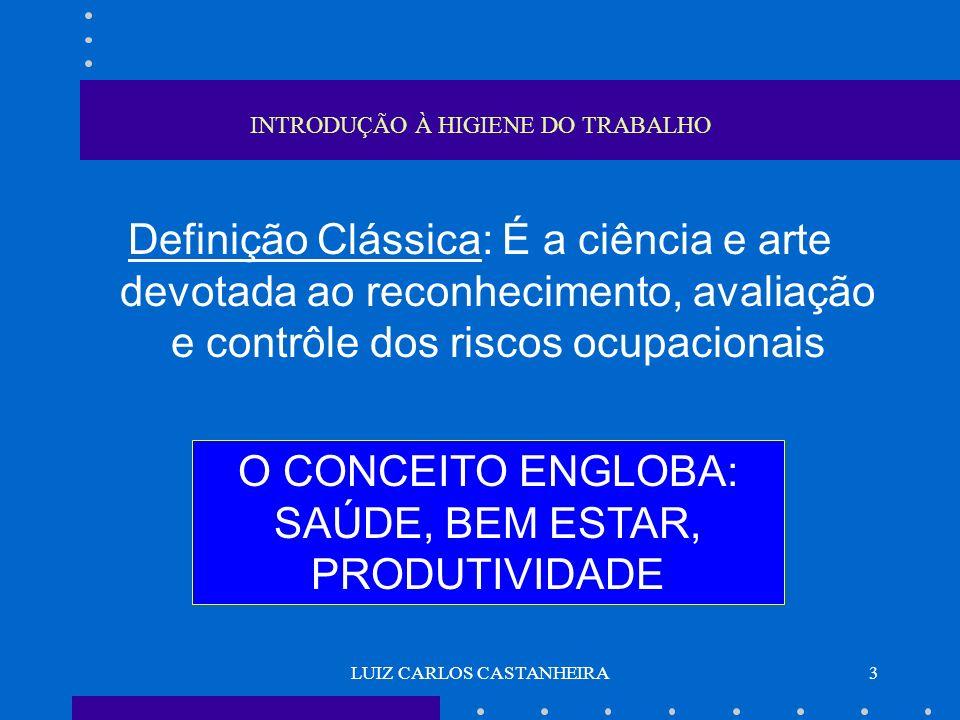 LUIZ CARLOS CASTANHEIRA3 INTRODUÇÃO À HIGIENE DO TRABALHO Definição Clássica: É a ciência e arte devotada ao reconhecimento, avaliação e contrôle dos