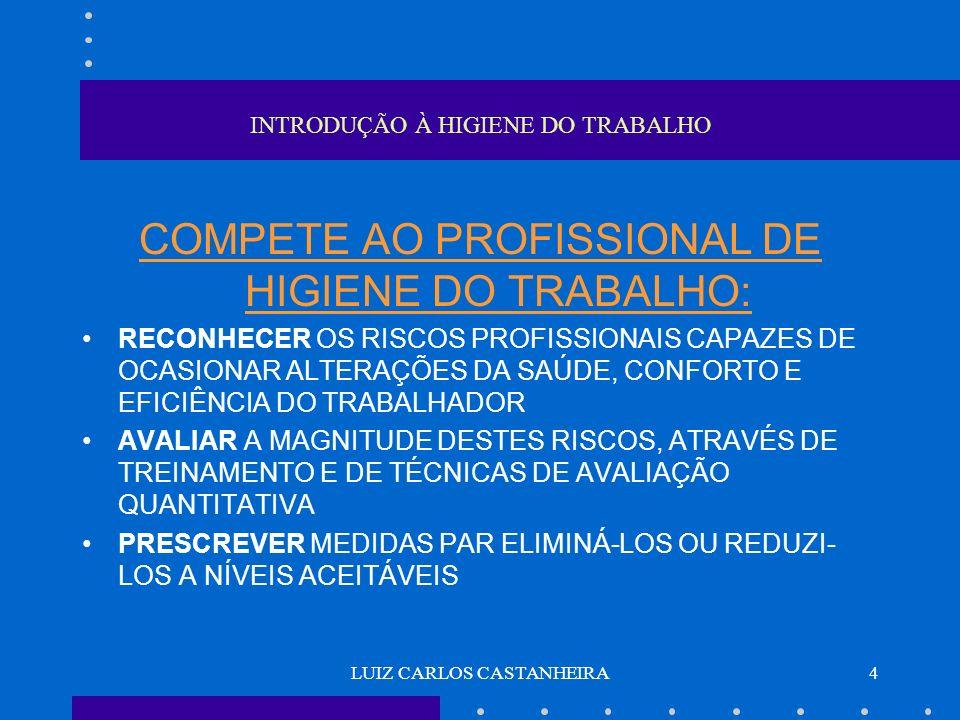 LUIZ CARLOS CASTANHEIRA4 INTRODUÇÃO À HIGIENE DO TRABALHO COMPETE AO PROFISSIONAL DE HIGIENE DO TRABALHO: RECONHECER OS RISCOS PROFISSIONAIS CAPAZES D