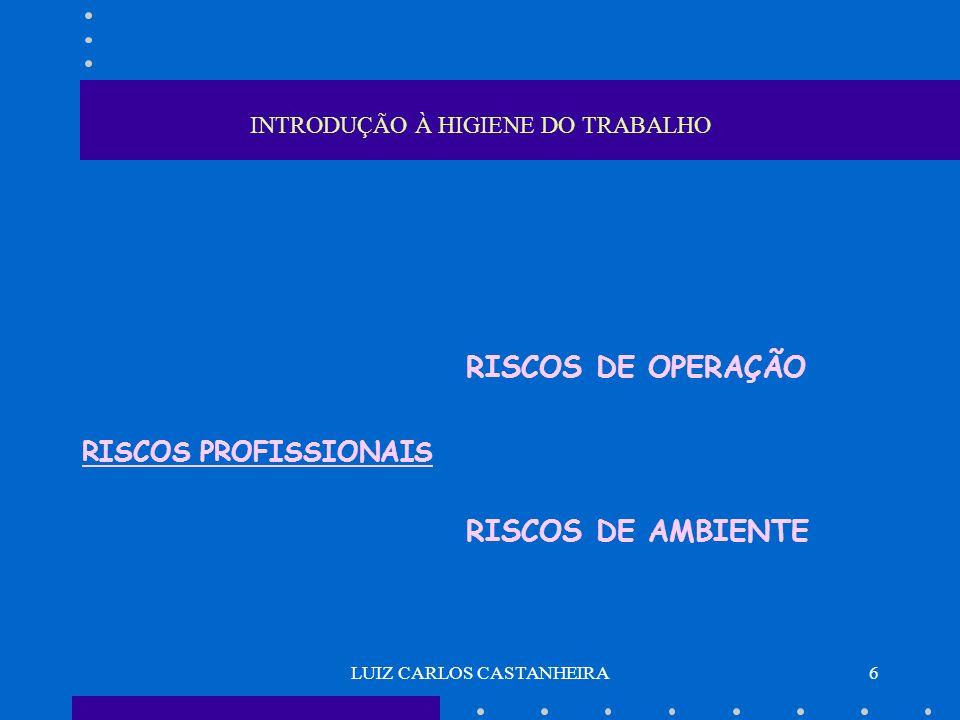 LUIZ CARLOS CASTANHEIRA6 INTRODUÇÃO À HIGIENE DO TRABALHO RISCOS DE OPERAÇÃO RISCOS PROFISSIONAIS RISCOS DE AMBIENTE