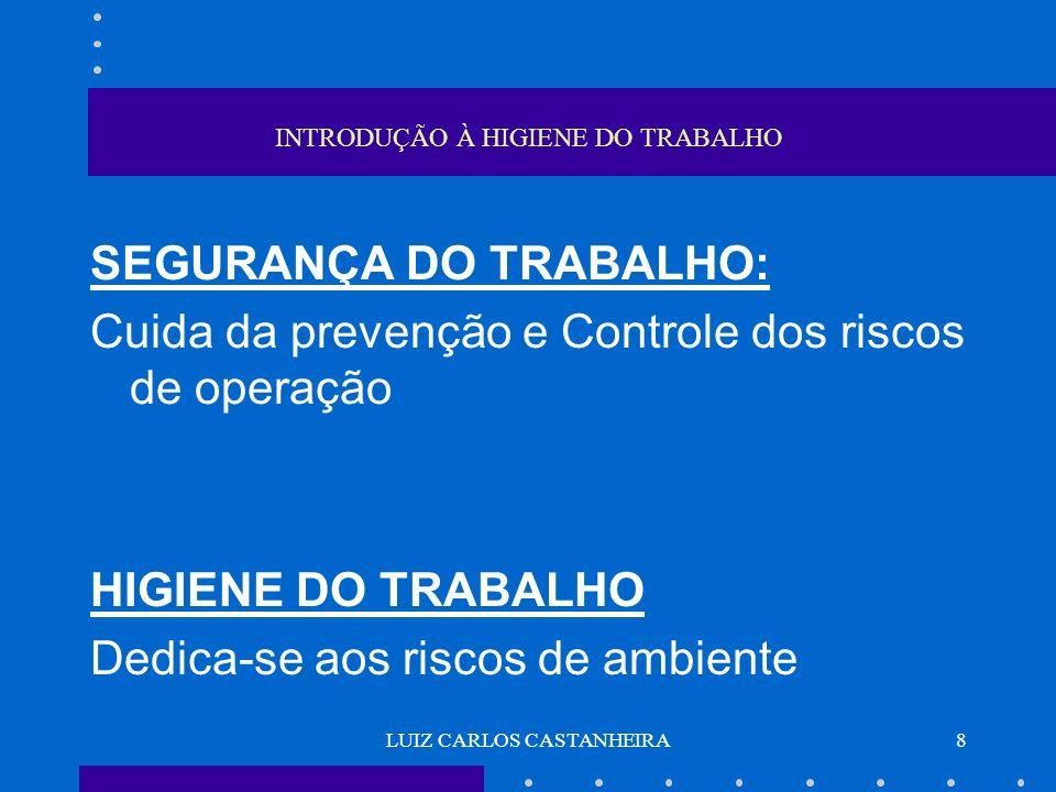 LUIZ CARLOS CASTANHEIRA8 INTRODUÇÃO À HIGIENE DO TRABALHO SEGURANÇA DO TRABALHO: Cuida da prevenção e Controle dos riscos de operação HIGIENE DO TRABA