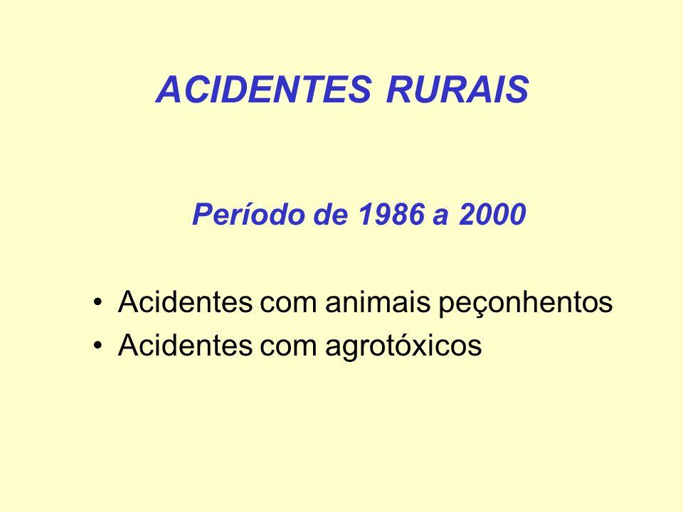 ACIDENTES RURAIS Período de 1986 a 2000 Acidentes com animais peçonhentos Acidentes com agrotóxicos