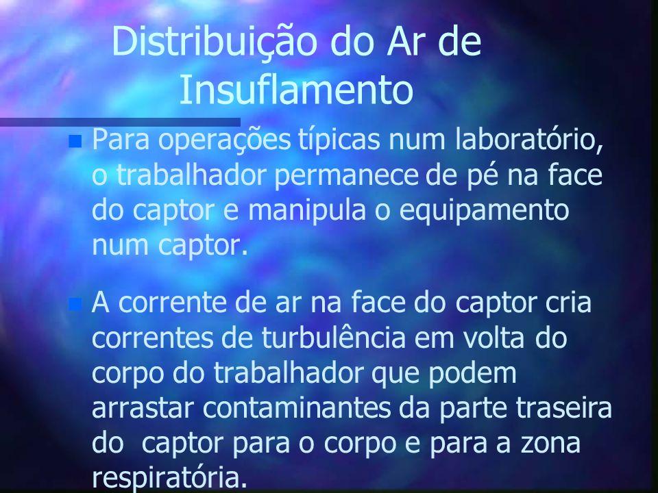 Distribuição do Ar de Insuflamento n n Para operações típicas num laboratório, o trabalhador permanece de pé na face do captor e manipula o equipament