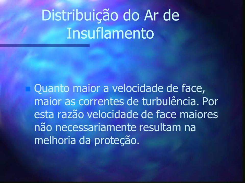 Distribuição do Ar de Insuflamento n n Quanto maior a velocidade de face, maior as correntes de turbulência. Por esta razão velocidade de face maiores