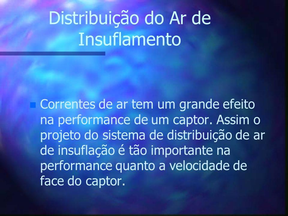 Distribuição do Ar de Insuflamento n n Correntes de ar tem um grande efeito na performance de um captor. Assim o projeto do sistema de distribuição de