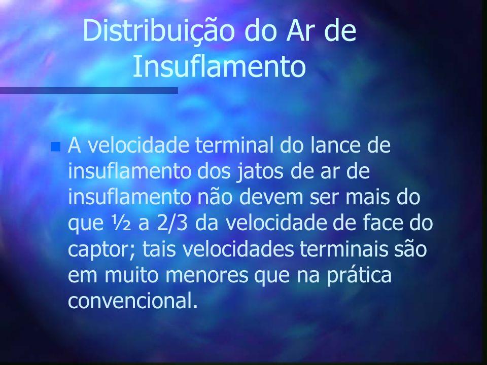 Distribuição do Ar de Insuflamento n n A velocidade terminal do lance de insuflamento dos jatos de ar de insuflamento não devem ser mais do que ½ a 2/