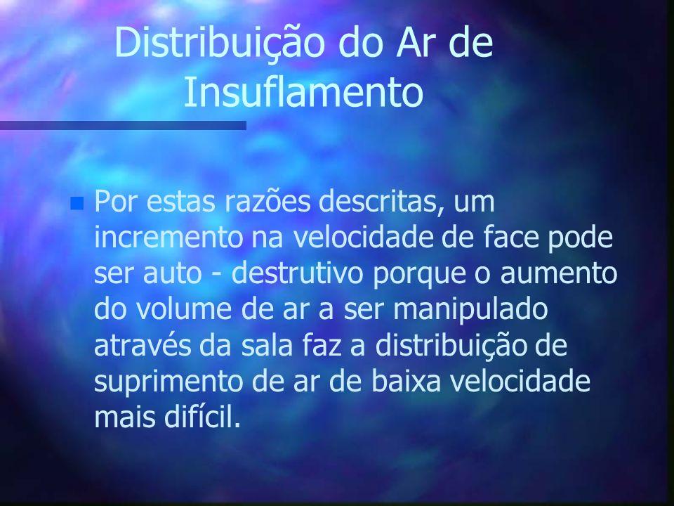 Distribuição do Ar de Insuflamento n n Por estas razões descritas, um incremento na velocidade de face pode ser auto - destrutivo porque o aumento do