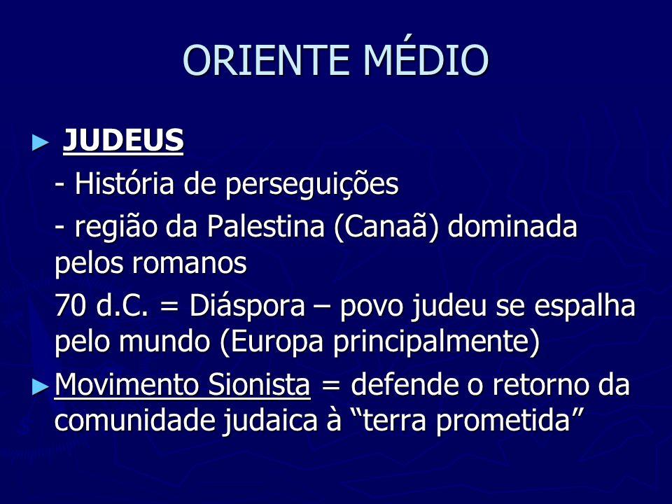 II Guerra Mundial = Holocausto Judeu II Guerra Mundial = Holocausto Judeu - ganha força a causa sionista 1948 Criação do Estado de Israel (ONU) Judeus = menos de 33% da população Estado de Israel = 56,5% do território Estado de Israel = 56,5% do território Árabes = 67% da população receberiam 42,9% da área receberiam 42,9% da área