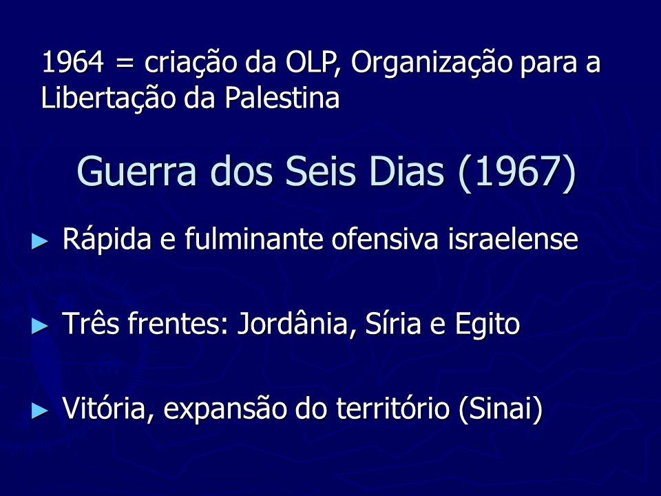 Guerra dos Seis Dias (1967) Rápida e fulminante ofensiva israelense Rápida e fulminante ofensiva israelense Três frentes: Jordânia, Síria e Egito Três