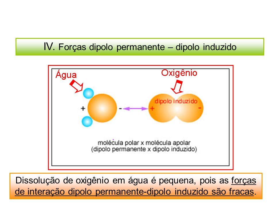 Dissolução de oxigênio em água é pequena, pois as forças de interação dipolo permanente-dipolo induzido são fracas.