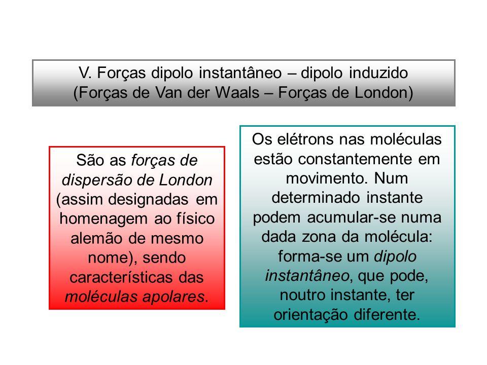 V. Forças dipolo instantâneo – dipolo induzido (Forças de Van der Waals – Forças de London) São as forças de dispersão de London (assim designadas em
