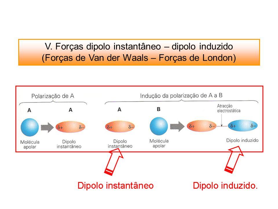 V. Forças dipolo instantâneo – dipolo induzido (Forças de Van der Waals – Forças de London)
