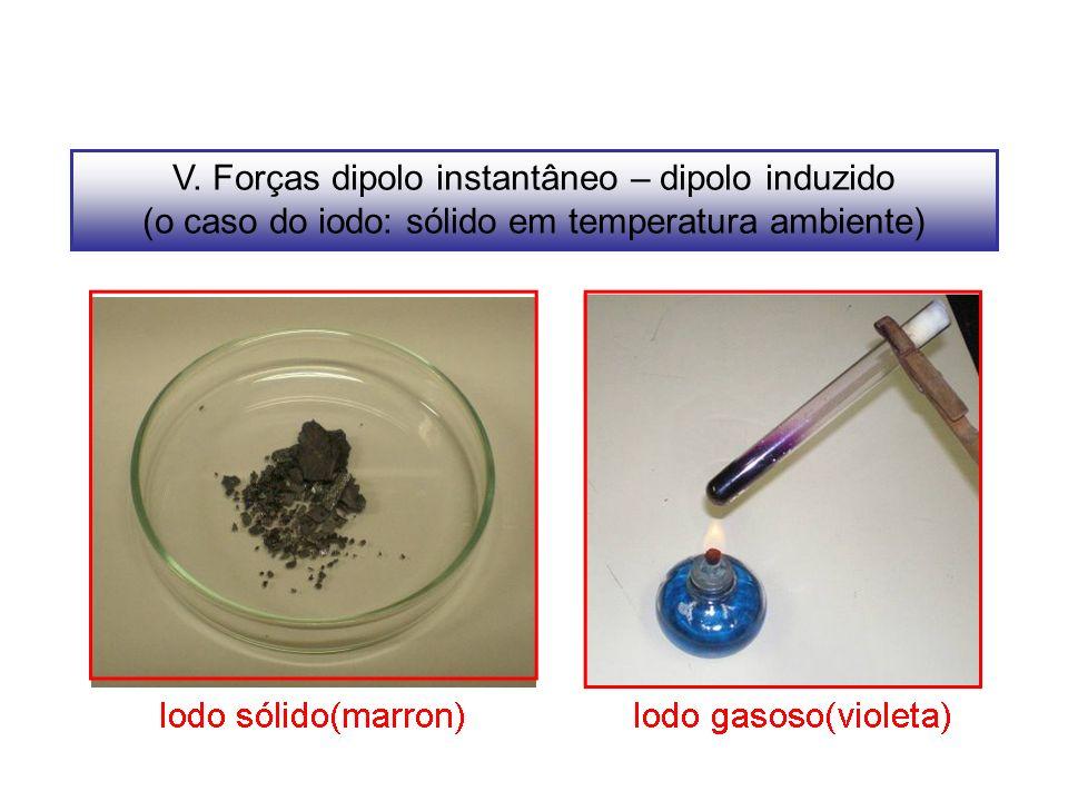 V. Forças dipolo instantâneo – dipolo induzido (o caso do iodo: sólido em temperatura ambiente)