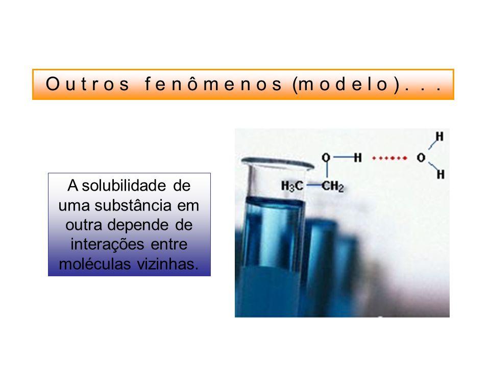 O u t r o s f e n ô m e n o s (m o d e l o )... A solubilidade de uma substância em outra depende de interações entre moléculas vizinhas.