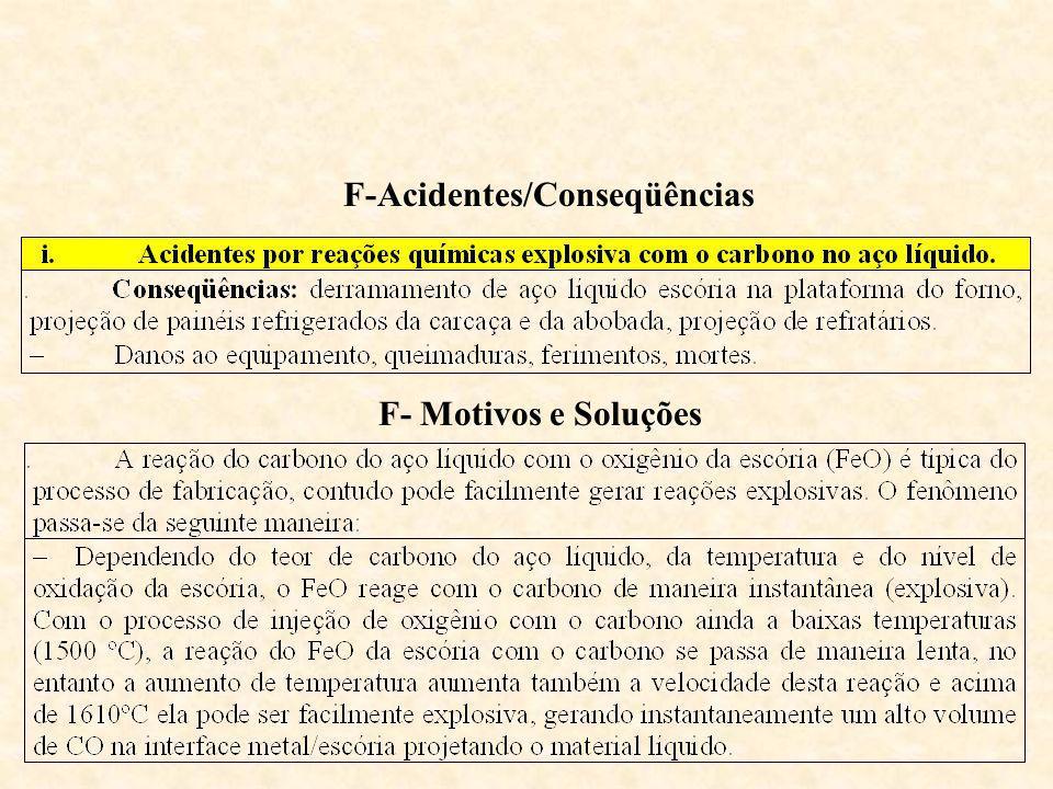 F-Acidentes/Conseqüências F- Motivos e Soluções