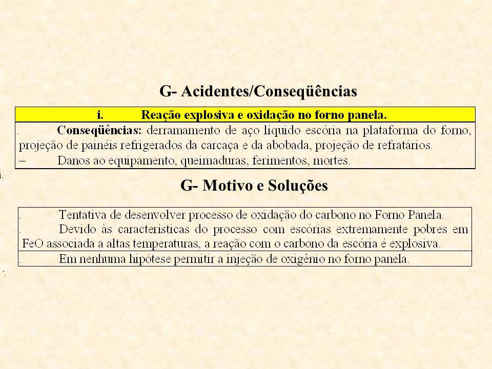 G- Acidentes/Conseqüências G- Motivo e Soluções