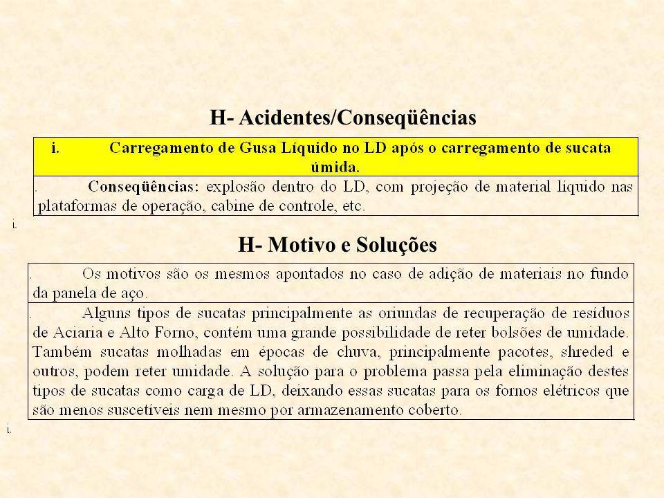H- Acidentes/Conseqüências H- Motivo e Soluções