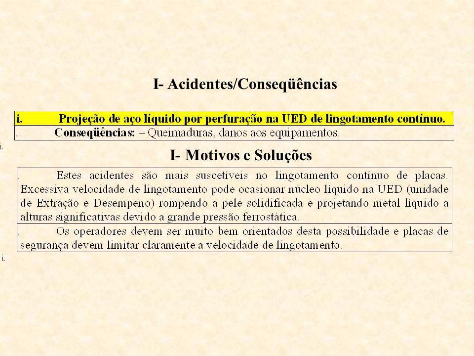 I- Acidentes/Conseqüências I- Motivos e Soluções