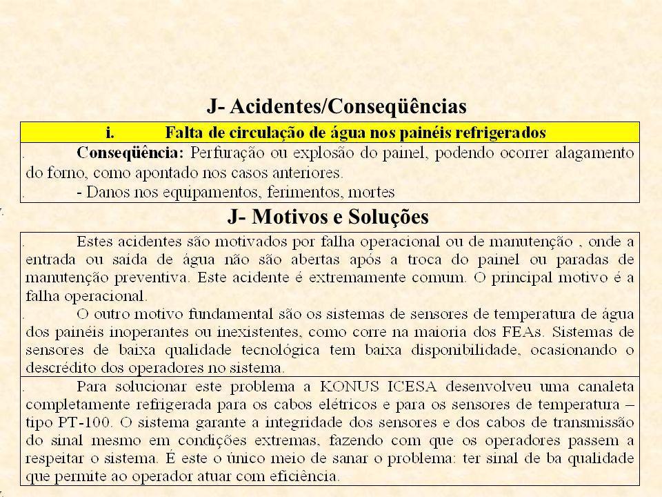 J- Acidentes/Conseqüências J- Motivos e Soluções