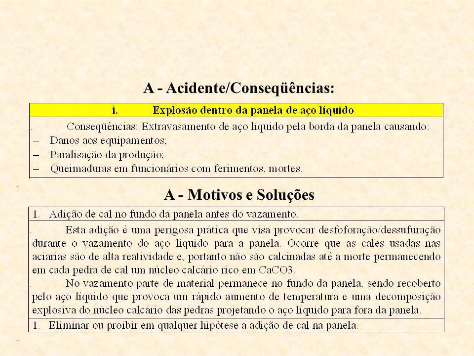 A - Acidente/Conseqüências: A - Motivos e Soluções
