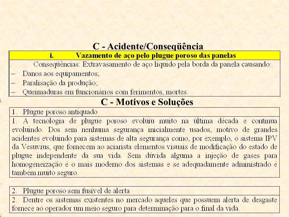 C - Acidente/Conseqüência C - Motivos e Soluções