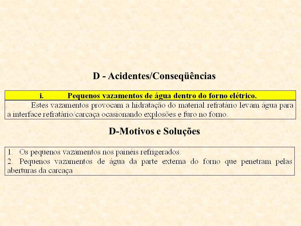 D - Acidentes/Conseqüências D-Motivos e Soluções
