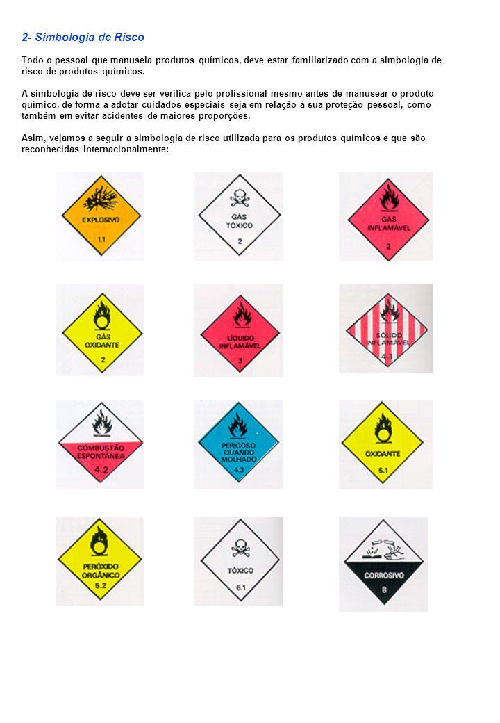 2- Simbologia de Risco Todo o pessoal que manuseia produtos químicos, deve estar familiarizado com a simbologia de risco de produtos químicos. A simbo