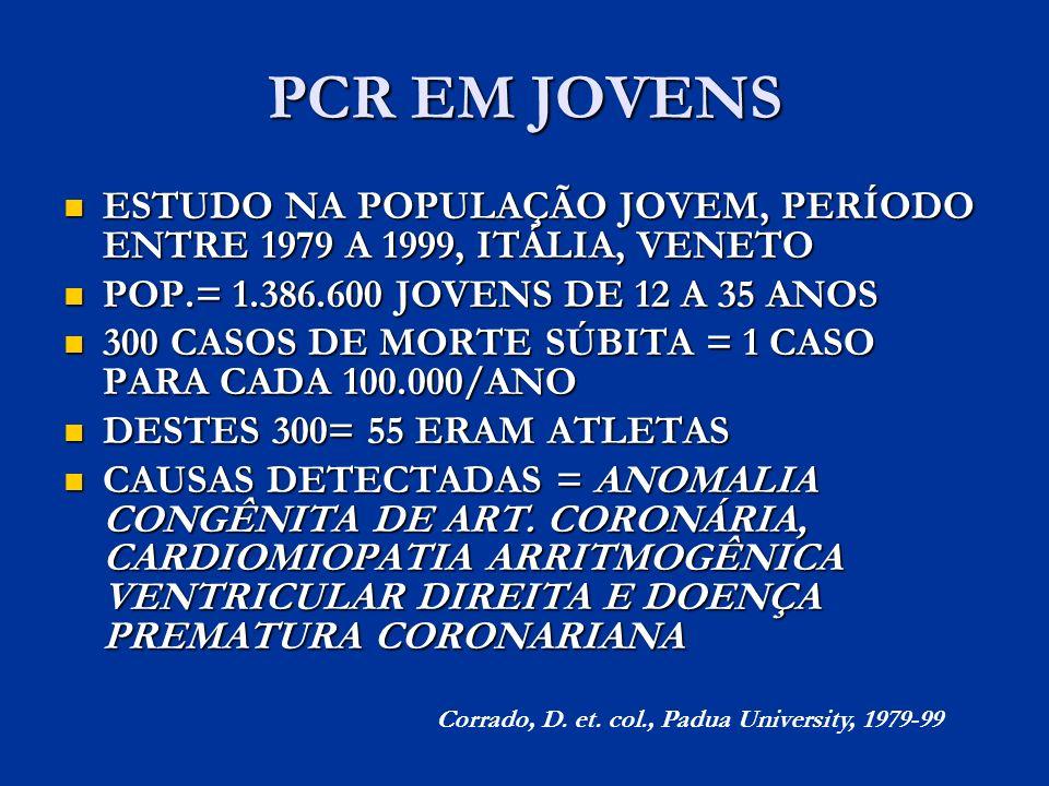 PCR EM JOVENS ESTUDO NA POPULAÇÃO JOVEM, PERÍODO ENTRE 1979 A 1999, ITÁLIA, VENETO ESTUDO NA POPULAÇÃO JOVEM, PERÍODO ENTRE 1979 A 1999, ITÁLIA, VENET